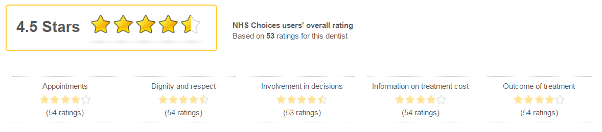 NHS Choices reviews Tavistock dental