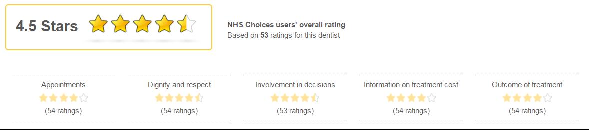 NHS Choices reviews Tavistock dental